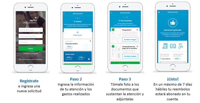 Pacífico lanza la primera plataforma de Reembolsos Online