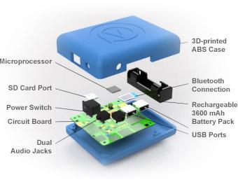Voz Box: El dispositivo que da voz a quienes no la tienen