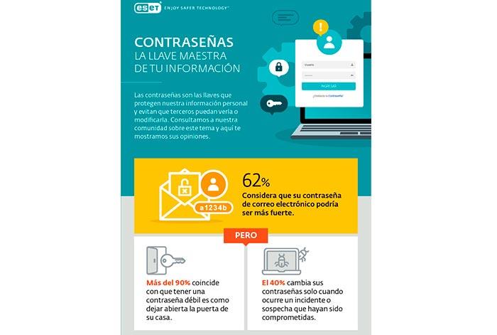 El 30% de los usuarios utiliza dos o tres contraseñas para todas sus cuentas