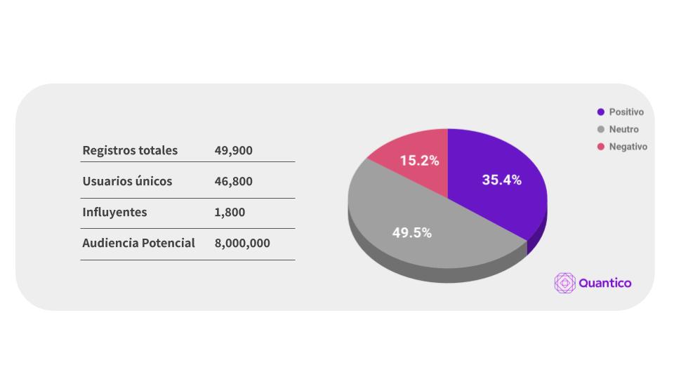 Twitter: 35% de los peruanos conectados se muestra a favor de la vacuna contra el Covid-19