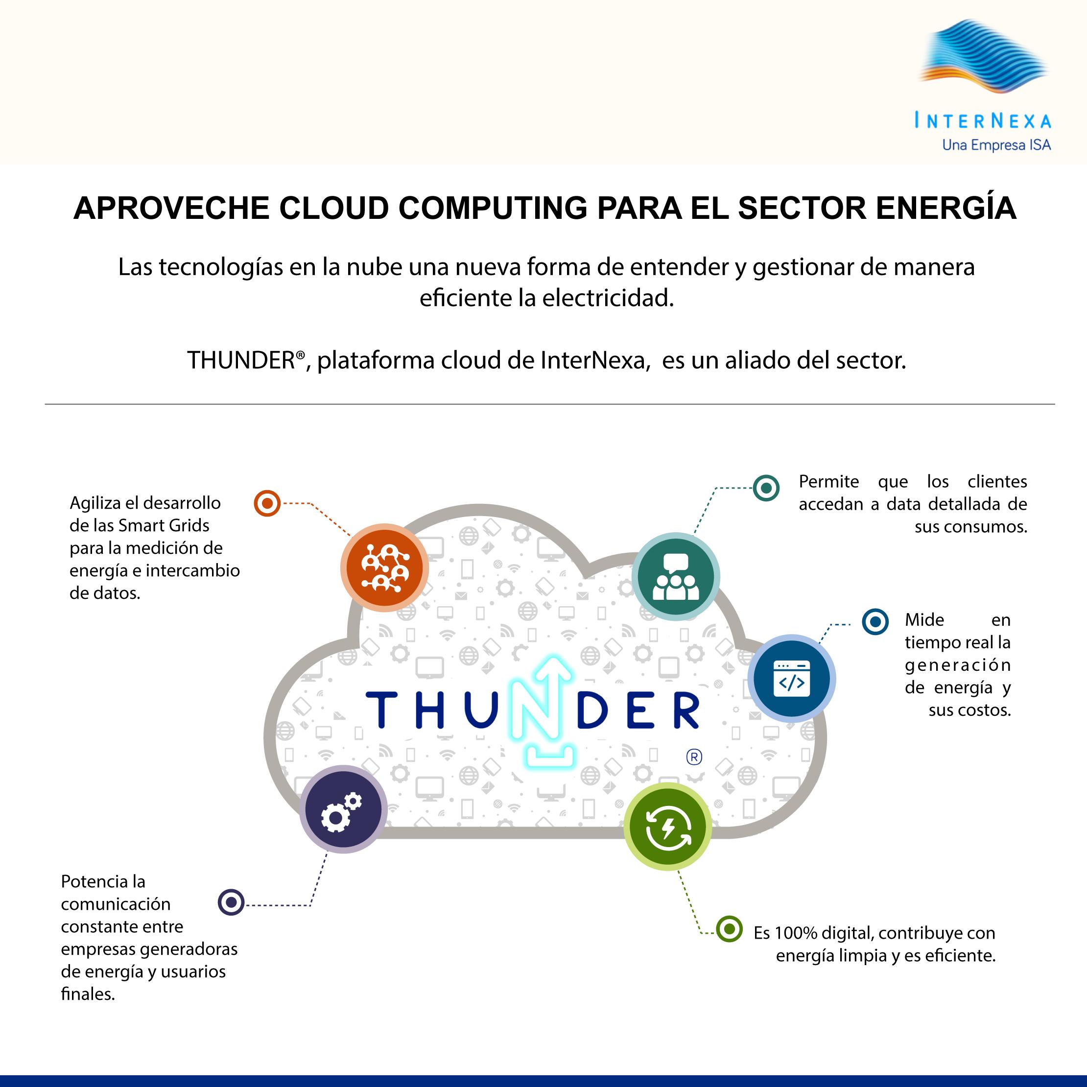 Tecnologías cloud para el sector energético peruano