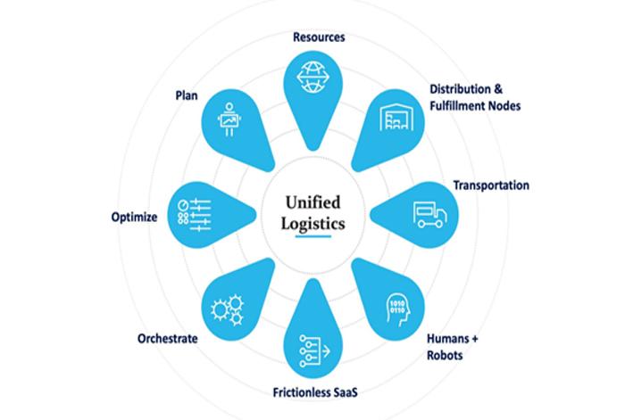 En cadenas de suministro, la solución está en pasar del enfoque funcional y en silos a una lLogística Unificada